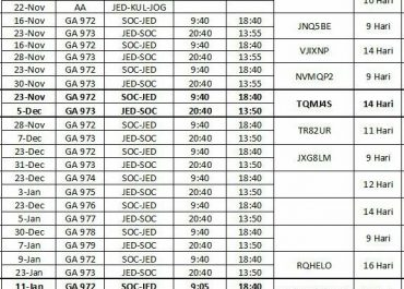 Info Booking Garuda Seat 2017/2018