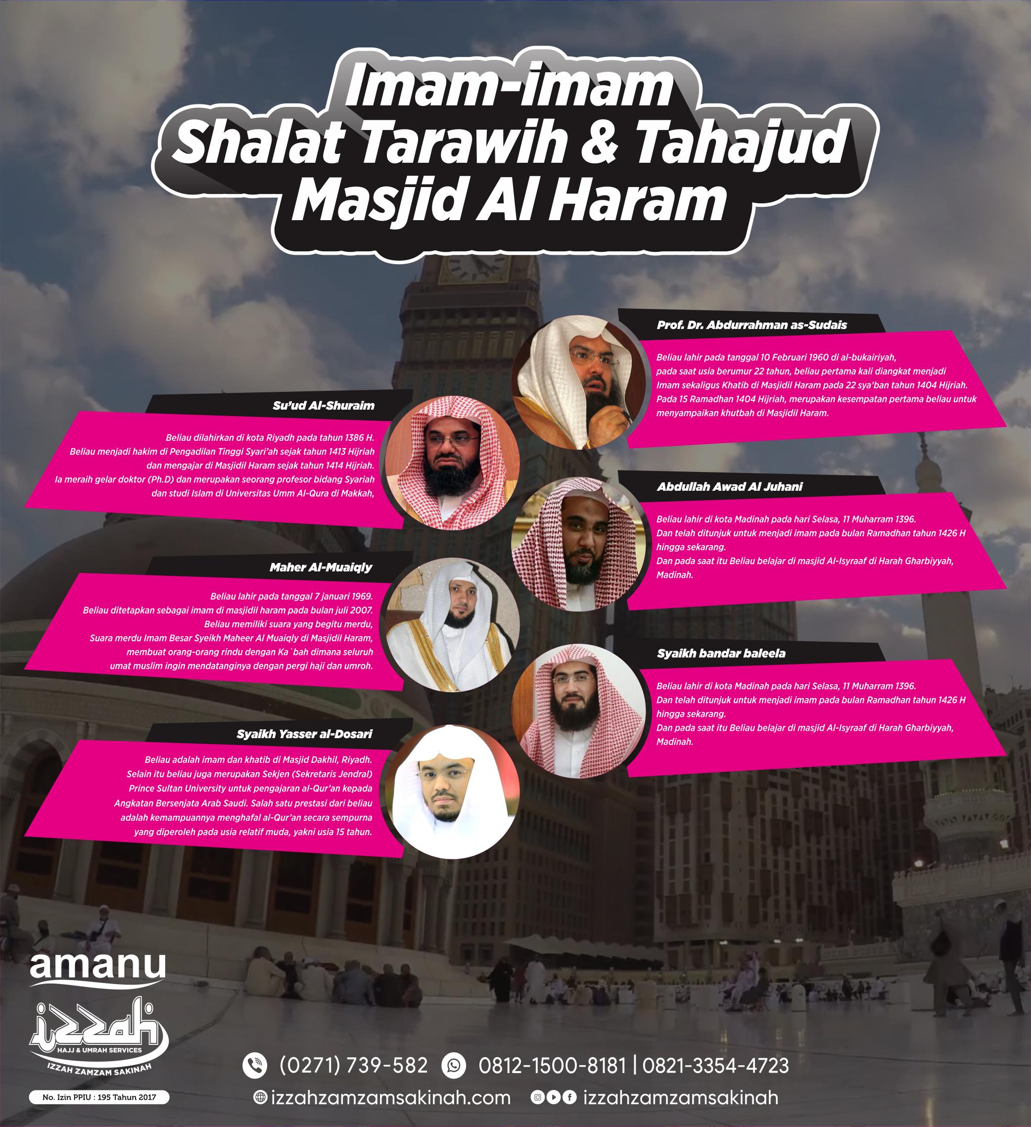 Imam Masjid Al Haram